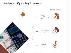 Key Metrics Hotel Administration Management Restaurant Operating Expenses Guidelines PDF