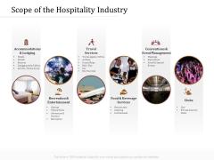 Key Metrics Hotel Administration Management Scope Of The Hospitality Industry Sample PDF