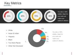 Key Metrics Ppt PowerPoint Presentation Model Professional
