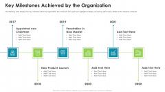 Key Milestones Achieved By The Organization Ppt Slides Deck PDF