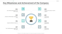 Key Milestones And Achievement Of The Company Ppt Layouts Example PDF