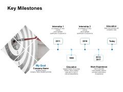 Key Milestones Management Ppt PowerPoint Presentation Outline Influencers