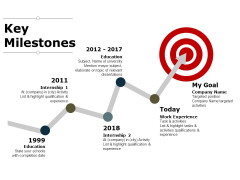 Key Milestones Ppt PowerPoint Presentation Infographic Template Skills