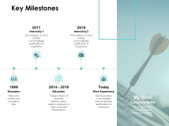 Key Milestones Targets Ppt PowerPoint Presentation Infographic Template Good