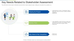 Key Needs Related To Stakeholder Assessment Demonstration PDF