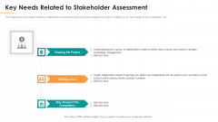 Key Needs Related To Stakeholder Assessment Ppt Gallery Demonstration PDF