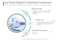 Key Needs Related To Stakeholder Assessment Ppt Model Introduction PDF
