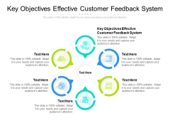 Key Objectives Effective Customer Feedback System Ppt PowerPoint Presentation Infographics Visuals Cpb