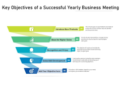 Key Objectives Of A Successful Yearly Business Meeting Ppt PowerPoint Presentation File Clipart Images PDF