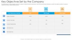 Key Objectives Set By The Company Ppt Styles Background PDF