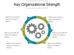 Key Organizational Strength Ppt PowerPoint Presentation Slides