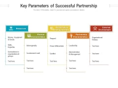 Key Parameters Of Successful Partnership Ppt PowerPoint Presentation Gallery Aids PDF