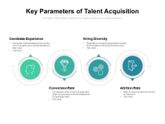 Key Parameters Of Talent Acquisition Ppt PowerPoint Presentation Slides Graphics Design