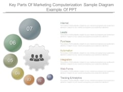 Key Parts Of Marketing Computerization Sample Diagram Example Of Ppt