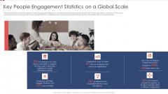 Key People Engagement Statistics On A Global Scale Organization Ppt Summary Slide PDF