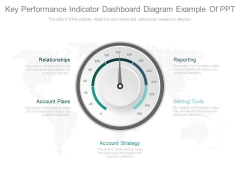 Key Performance Indicator Dashboard Diagram Example Of Ppt
