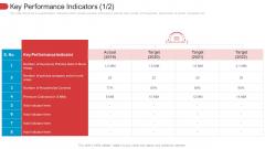 Key Performance Indicators Areas Template PDF