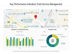 Key Performance Indicators Field Service Management Ppt PowerPoint Presentation Gallery Rules PDF