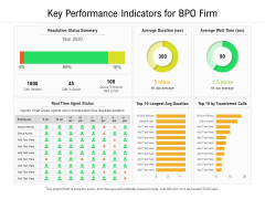 Key Performance Indicators For BPO Firm Ppt PowerPoint Presentation File Picture PDF