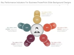 Key Performance Indicators For Business Powerpoint Slide Background Designs