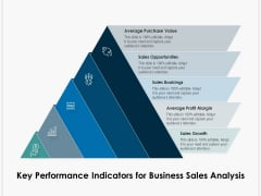 Key Performance Indicators For Business Sales Analysis Ppt PowerPoint Presentation Infographic Template Introduction PDF
