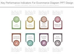 Key Performance Indicators For Ecommerce Diagram Ppt Design