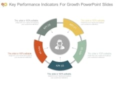 Key Performance Indicators For Growth Powerpoint Slides