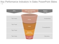Key Performance Indicators In Sales Powerpoint Slides