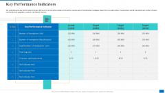 Key Performance Indicators Microsoft PDF