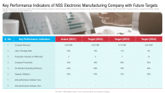 Key Performance Indicators Of Nss Electronic Manufacturing Company With Future Targets Icons PDF