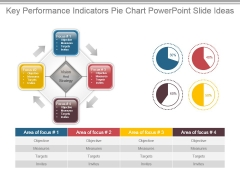 Key Performance Indicators Pie Chart Powerpoint Slide Ideas