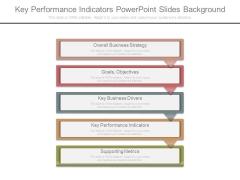 Key Performance Indicators Powerpoint Slides Background