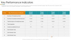 Key Performance Indicators Ppt Inspiration Layouts PDF