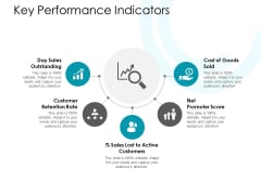 Key Performance Indicators Ppt PowerPoint Presentation Outline Samples