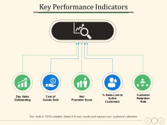 Key Performance Indicators Ppt PowerPoint Presentation Pictures Design Templates