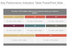 Key Performance Indicators Table Powerpoint Slide