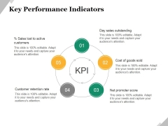 Key Performance Indicators Template 1 Ppt PowerPoint Presentation Inspiration Elements