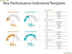 Key Performance Indicators Template 1 Ppt Powerpoint Presentation Show Portfolio
