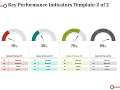 Key Performance Indicators Template 1 Ppt PowerPoint Presentation Styles Mockup
