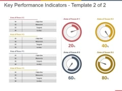 Key Performance Indicators Template 2 Ppt PowerPoint Presentation Ideas Background Images