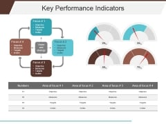 Key Performance Indicators Template 2 Ppt PowerPoint Presentation Layouts Portfolio