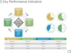Key Performance Indicators Template 3 Ppt PowerPoint Presentation Samples