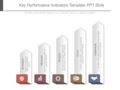 Key Performance Indicators Template Ppt Slide