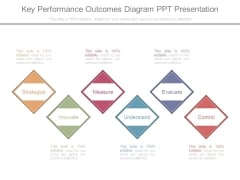 Key Performance Outcomes Diagram Ppt Presentation