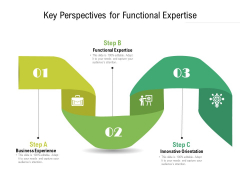 Key Perspectives For Functional Expertise Ppt PowerPoint Presentation Inspiration Design Templates PDF