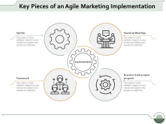 key pieces of an agile marketing implementation ppt powerpoint presentation portfolio icons