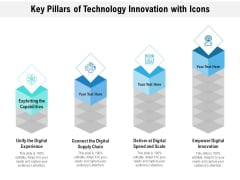 Key Pillars Of Technology Innovation With Icons Ppt PowerPoint Presentation Visual Aids Ideas PDF