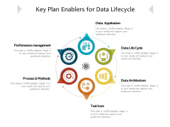Key Plan Enablers For Data Lifecycle Ppt PowerPoint Presentation Infographics Show PDF