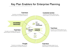 Key Plan Enablers For Enterprise Planning Ppt PowerPoint Presentation Layouts Designs Download PDF