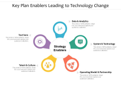 Key Plan Enablers Leading To Technology Change Ppt PowerPoint Presentation Ideas Layout PDF
